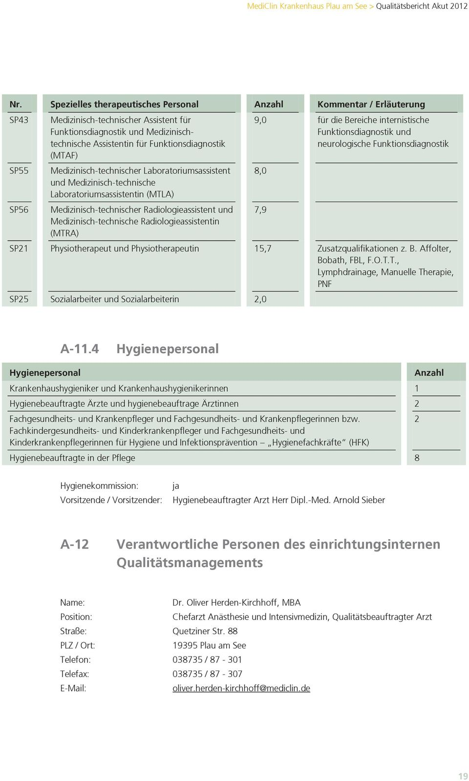 Medizinisch-technische Radiologieassistentin (MTRA) 9,0 für die Bereiche internistische Funktionsdiagnostik und neurologische Funktionsdiagnostik SP21 Physiotherapeut und Physiotherapeutin 15,7