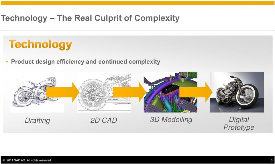complexity Drafting 2D CAD 3D Modelling