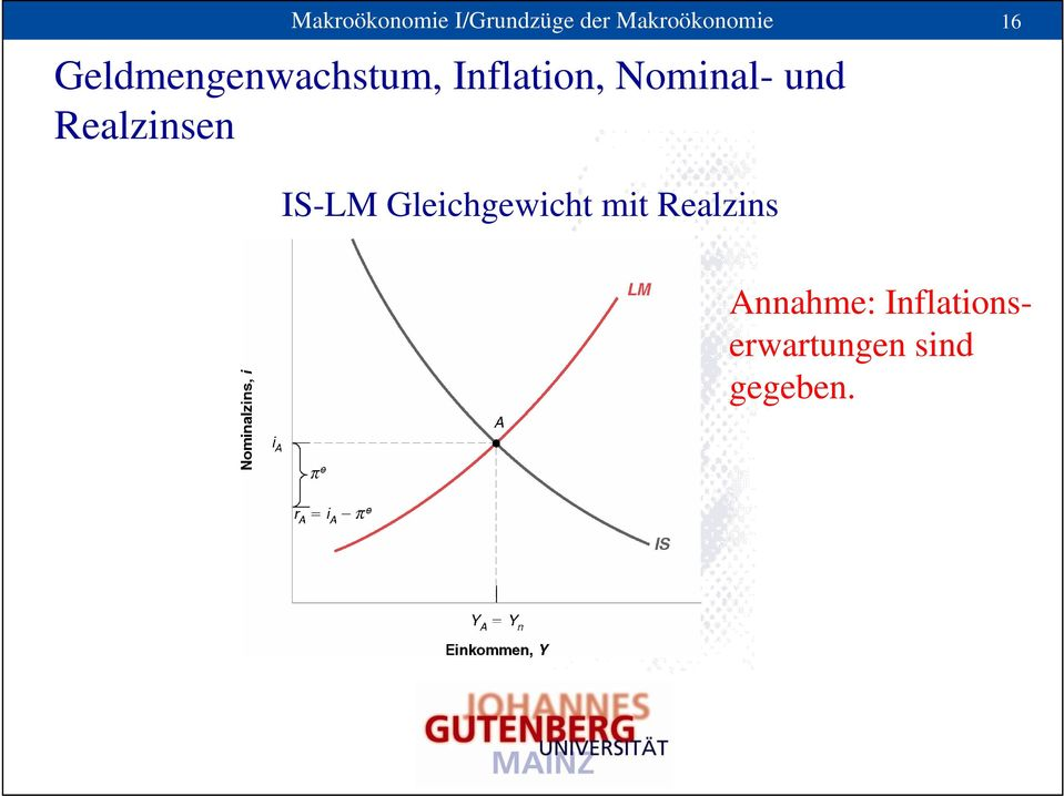 Nominal- und Ralzinsn IS-LM Glichgwicht