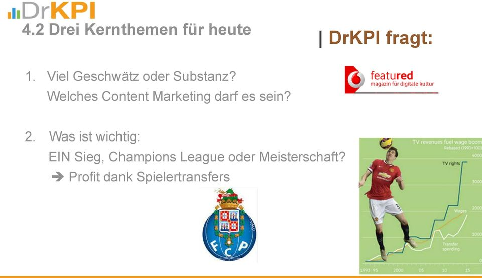 Welches Content Marketing darf es sein? 2.
