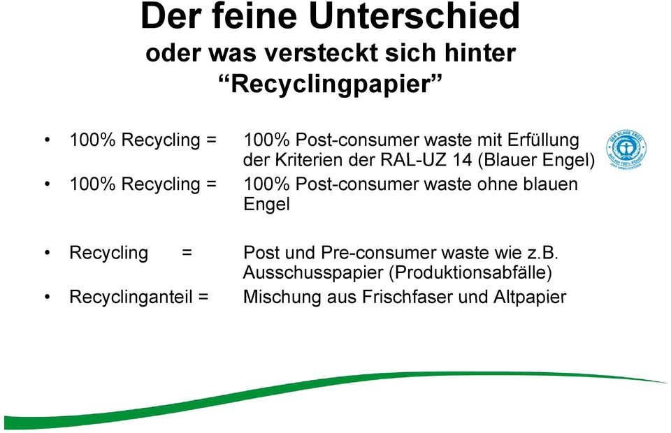 = 100% Post-consumer waste ohne bl