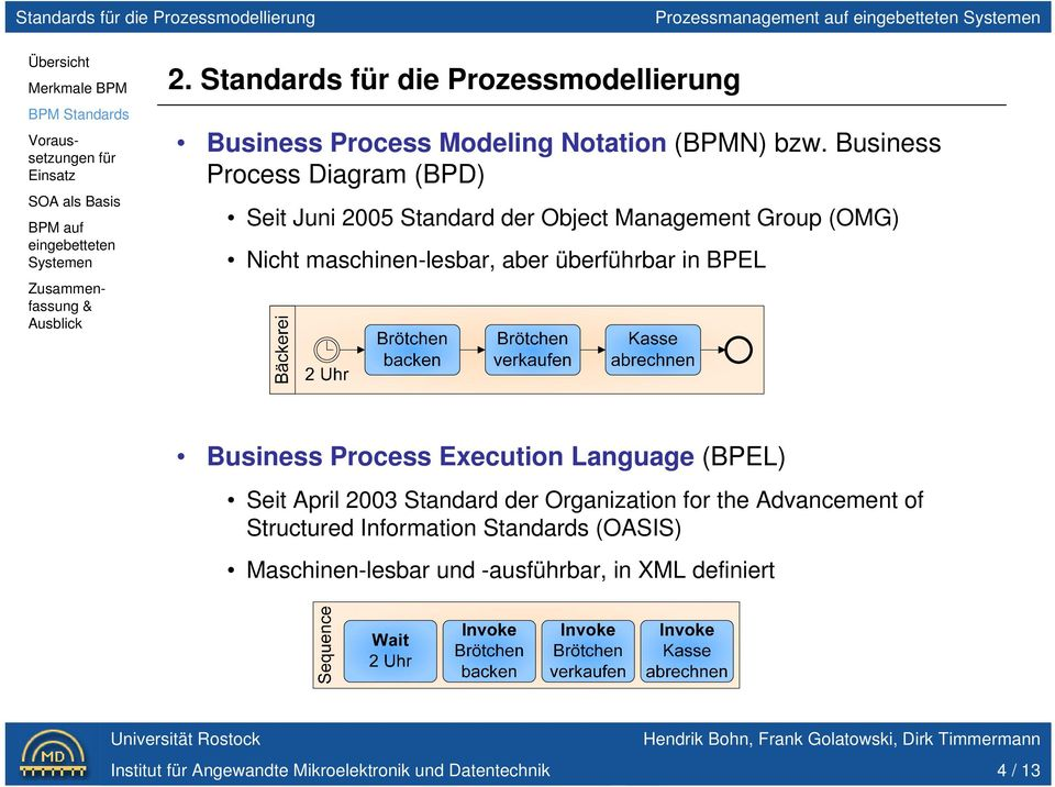 Business Process Diagram (BPD) Seit Juni 2005 Standard der Object Management Group (OMG) Nicht maschinen-lesbar, aber