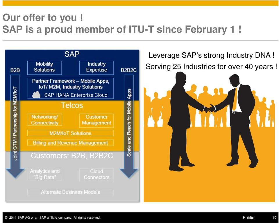 Leverage SAP s strong Industry DNA!