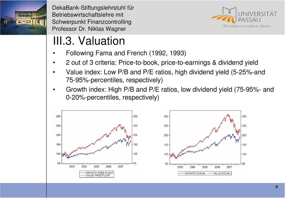 Price-to-book, price-to-earnings & dividend yield Value index: Low P/B and P/E