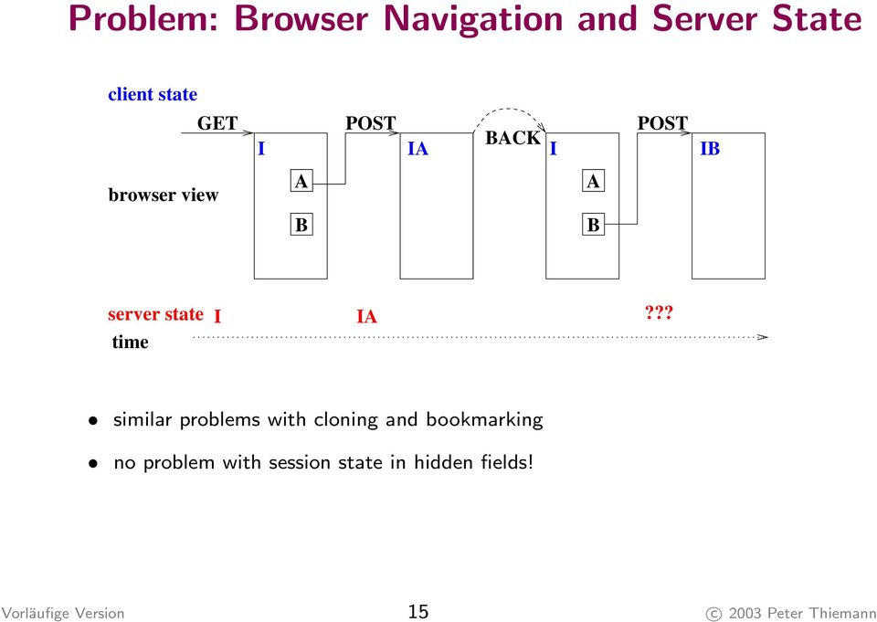 ?? similar problems with cloning and bookmarking no problem with