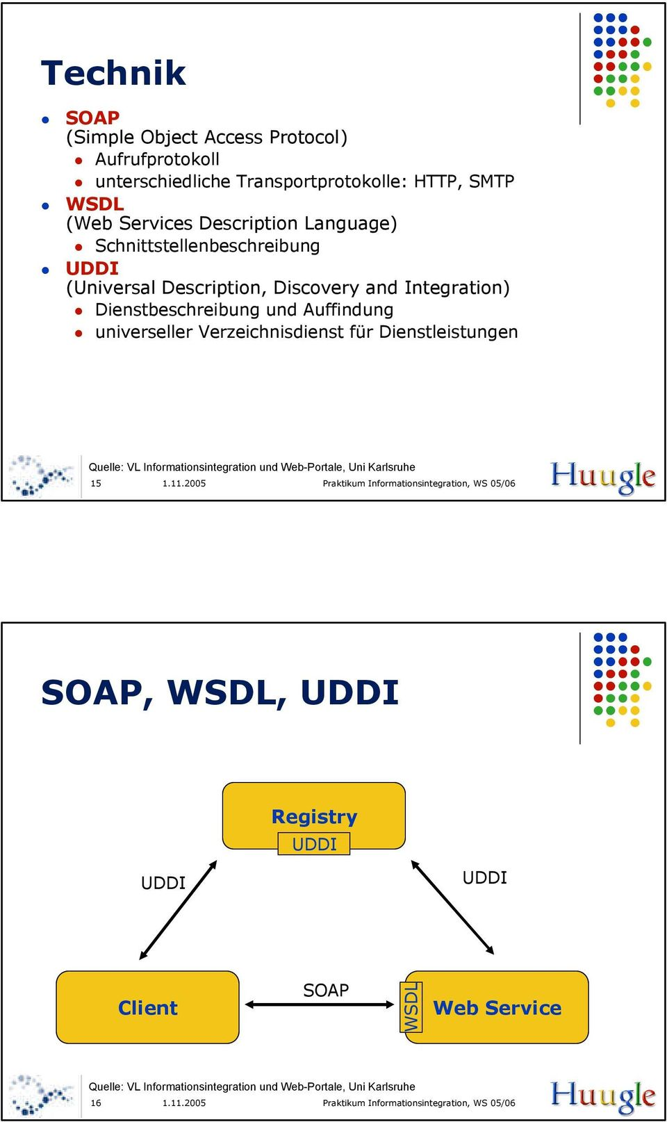 Description, Discovery and Integration) Dienstbeschreibung und Auffindung universeller