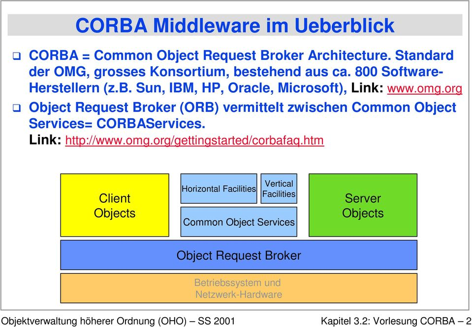 org G Object Request Broker (ORB) vermittelt zwischen Common Object Services= CORBAServices. Link: http://www.omg.