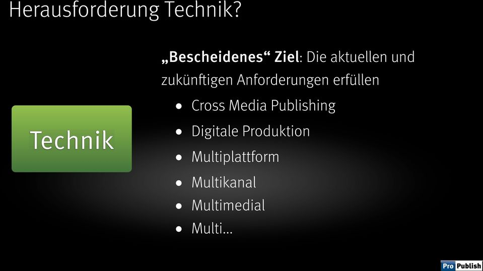 Anforderungen erfüllen Cross Media Publishing