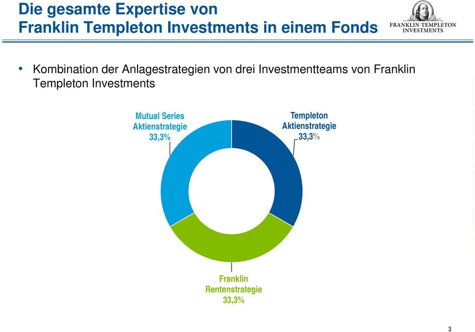 von Franklin Templeton Investments Mutual Series Aktienstrategie