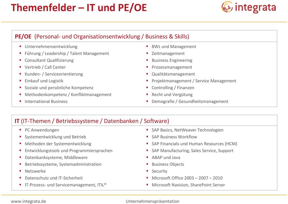 Engineering Prozessmanagement Qualitätsmanagement Projektmanagement / Service Management Controlling / Finanzen Recht und Vergütung Demografie / Gesundheitsmanagement IT (IT Themen / Betriebssysteme