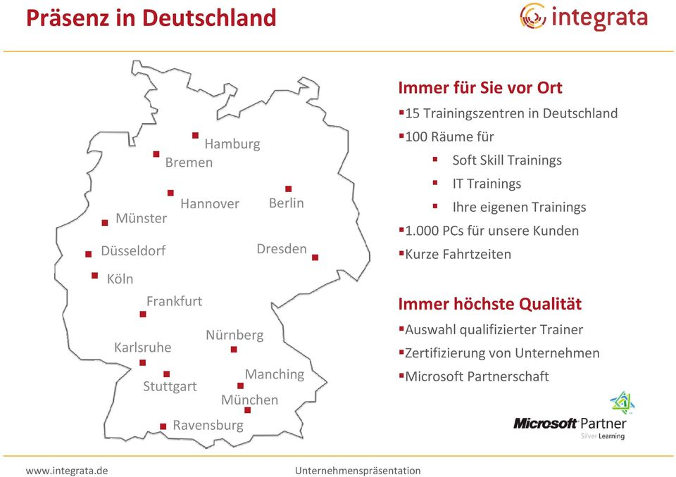 Räume für Soft Skill Trainings IT Trainings Ihre eigenen Trainings 1.