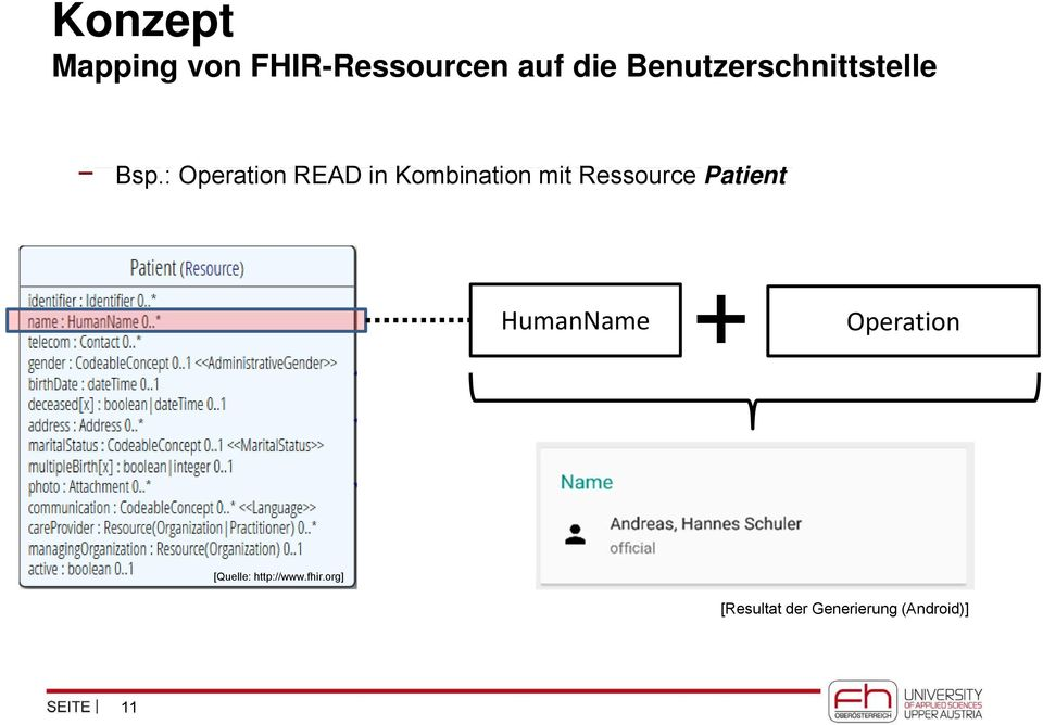 : Operation READ in Kombination mit Ressource Patient