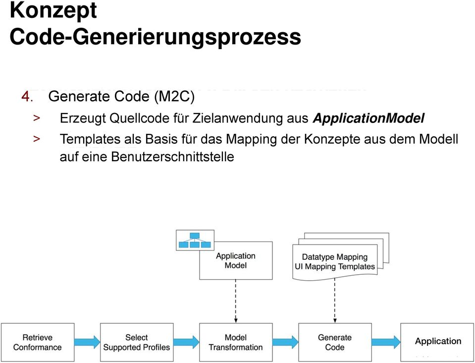 Zielanwendung aus ApplicationModel > Templates als Basis