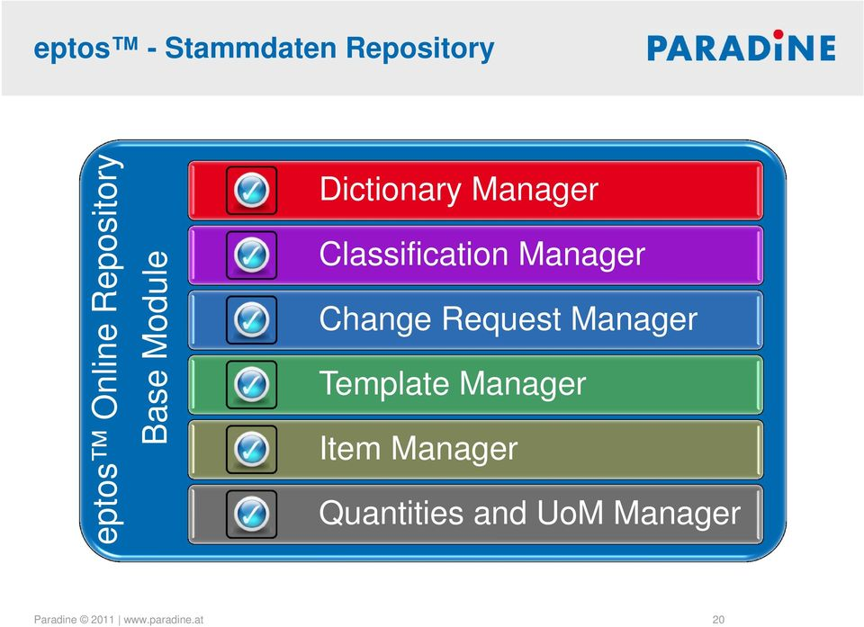 Change Request Manager Template Manager Item Manager