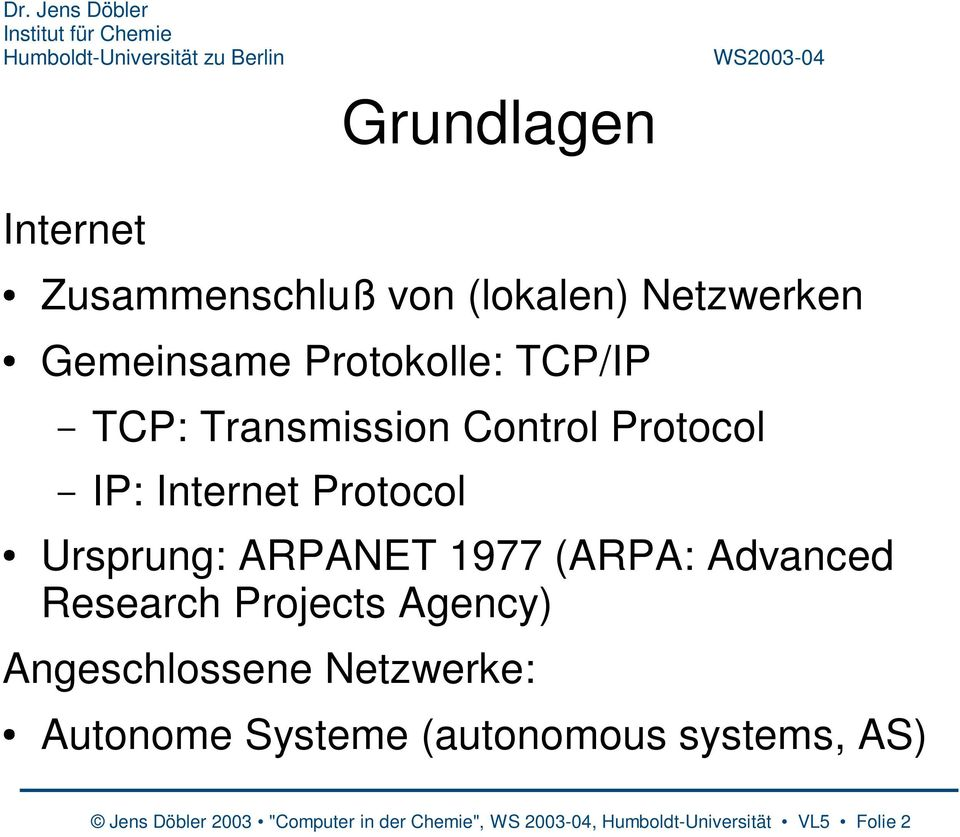 1977 (ARPA: Advanced Research Projects Agency) Angeschlossene Netzwerke: Autonome Systeme