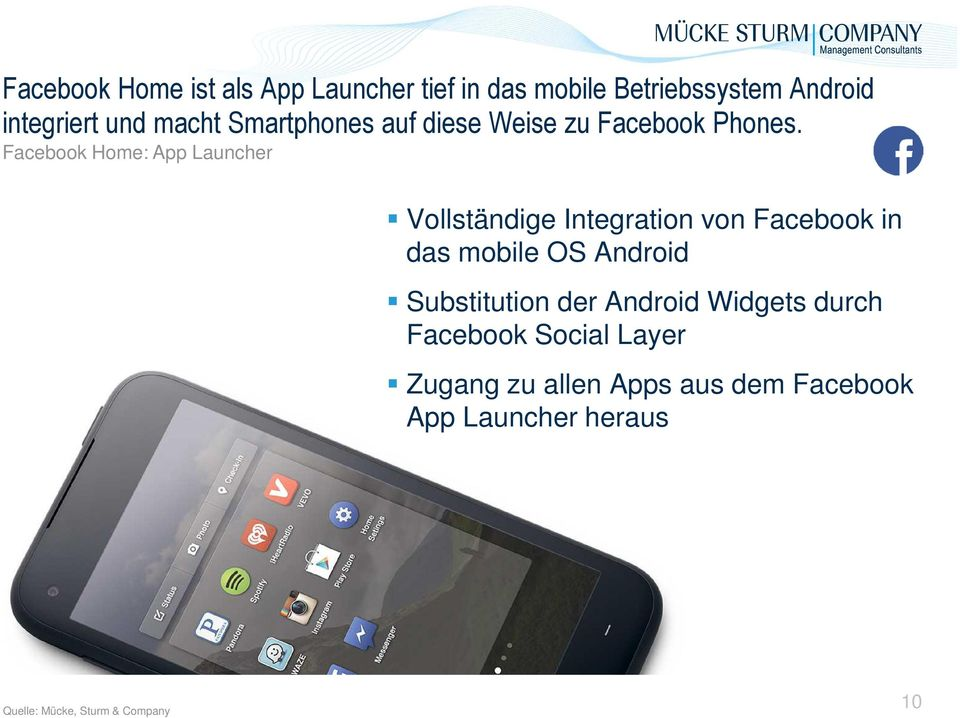 Facebook Home: App Launcher Vollständige Integration von Facebook in das mobile OS Android