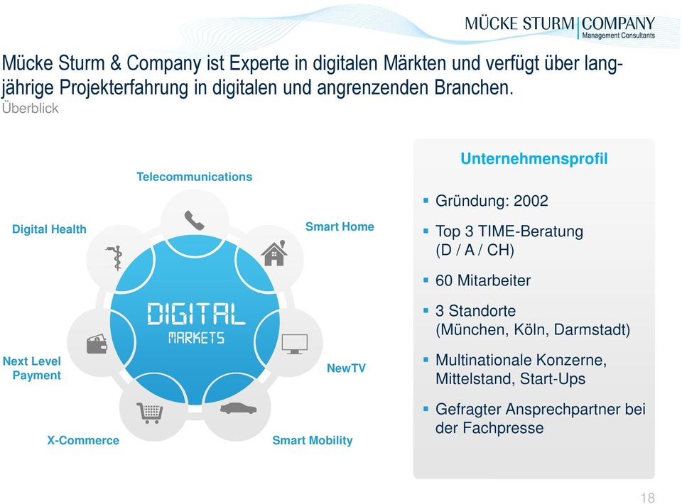 Überblick Telecommunications Unternehmensprofil Gründung: 2002 Digital Health Next Level Payment X-Commerce Smart