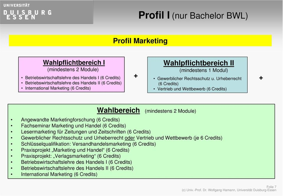 Urheberrecht (6 Credits) Vertrieb und Wettbewerb (6 Credits) Wahlbereich (mindestens 2 Module) Angewandte Marketingforschung (6 Credits) Fachseminar Marketing und Handel (6 Credits) Lesermarketing