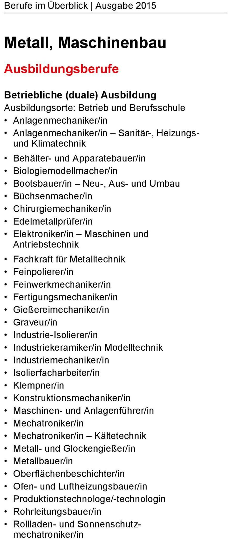 Maschinen und Antriebstechnik Fachkraft für Metalltechnik Feinpolierer/in Feinwerkmechaniker/in Fertigungsmechaniker/in Gießereimechaniker/in Graveur/in Industrie-Isolierer/in Industriekeramiker/in