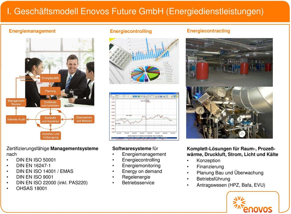 PAS220) OHSAS 18001 Softwaresysteme für Energiemanagement Energiecontrolling Energiemonitoring Energy on demand Regelenergie Betriebsservice