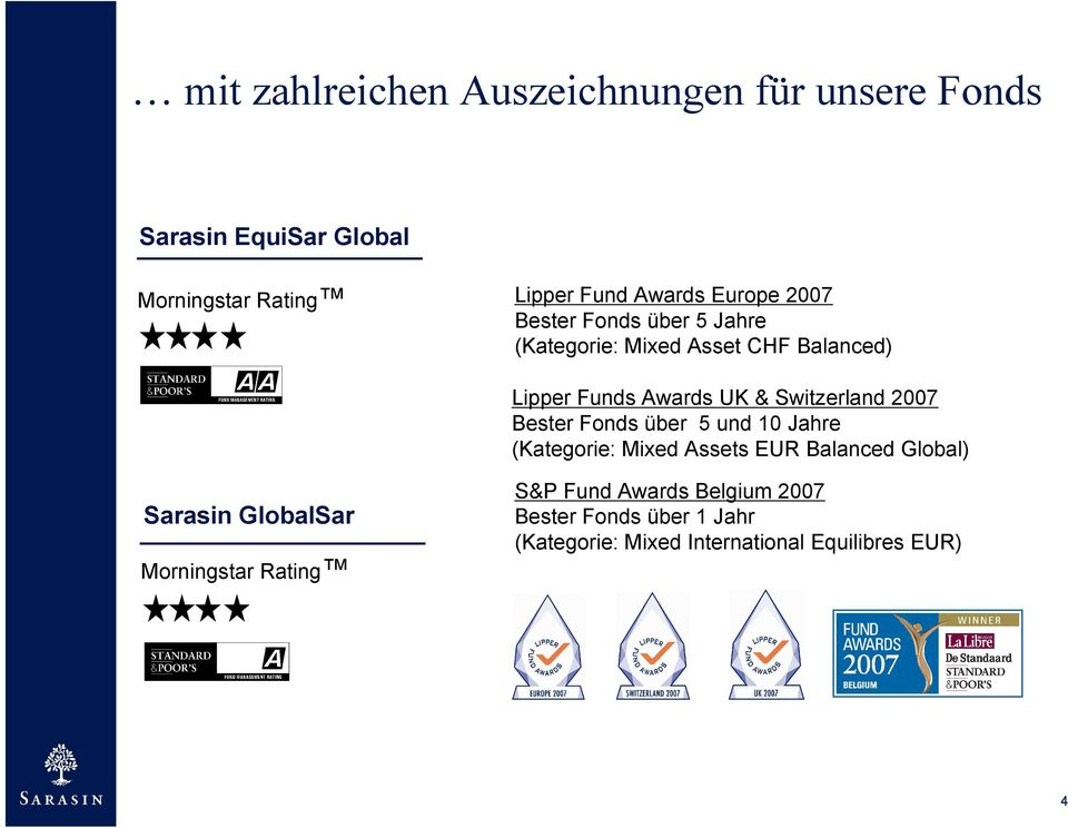 Switzerland 2007 Bester Fonds über 5 und 10 Jahre (Kategorie: Mixed Assets EUR Balanced Global) Sarasin