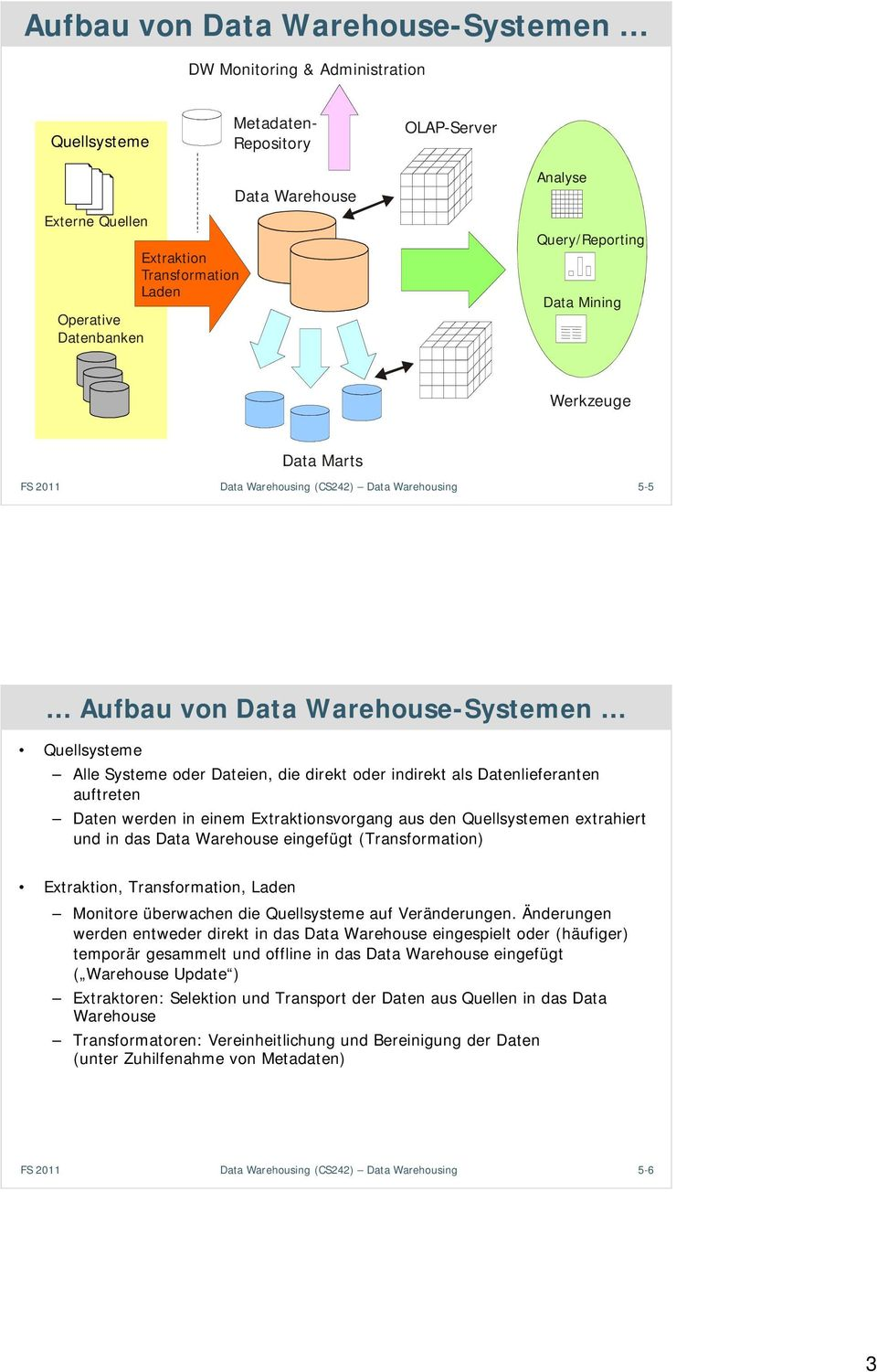 indirekt als Datenlieferanten auftreten Daten werden in einem Extraktionsvorgang aus den Quellsystemen extrahiert und in das Data Warehouse eingefügt (Transformation) Extraktion, Transformation,