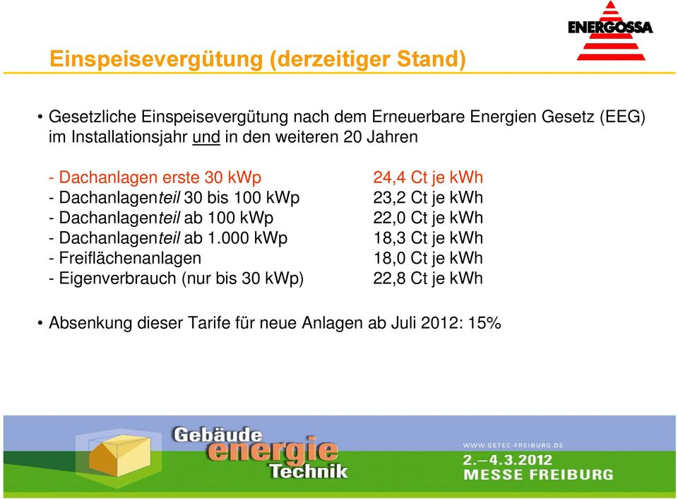 kwp 23,2 Ct je kwh - Dachanlagenteil ab 100 kwp 22,0 Ct je kwh - Dachanlagenteil ab 1.