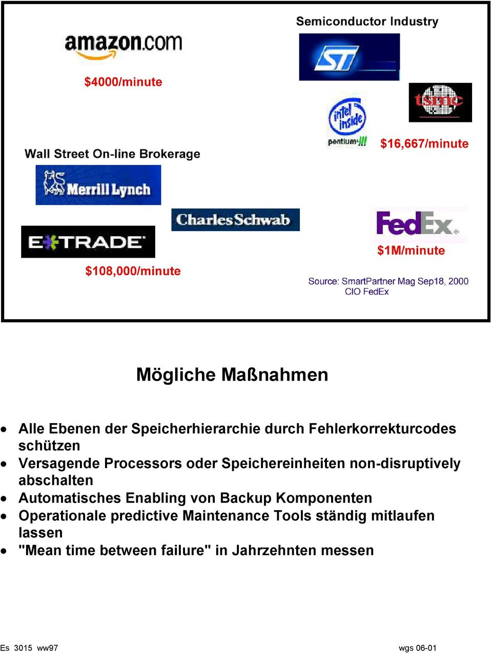 Automatisches Enabling von Backup Komponenten Operationale predictive Maintenance