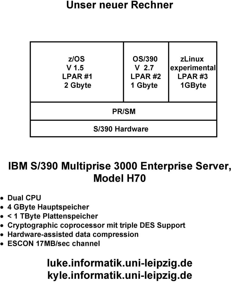 Multiprise 3000 Enterprise Server, Model H70 Dual CPU 4 GByte Hauptspeicher < 1 TByte Plattenspeicher