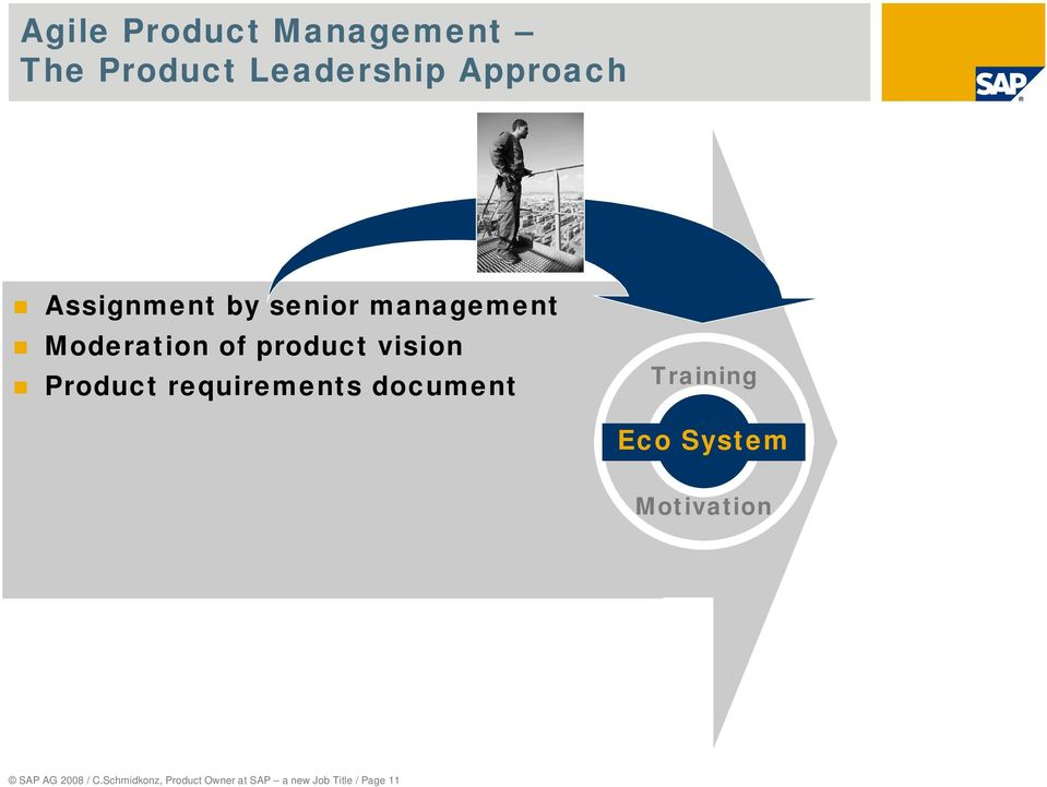 Product requirements document Training Eco System Motivation