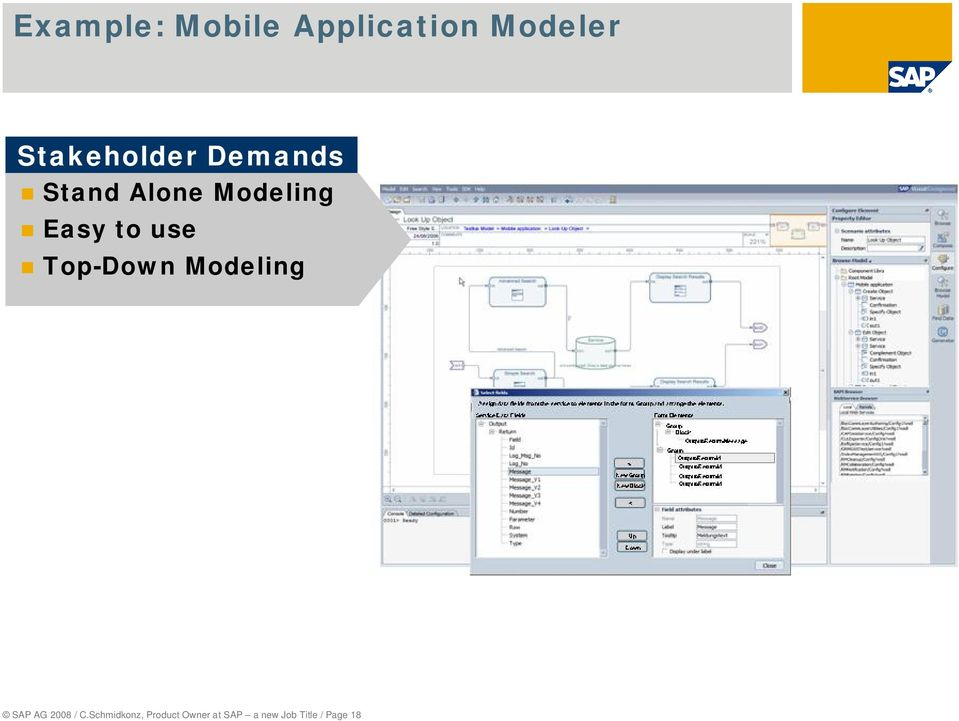 to use Top-Down Modeling SAP AG 2008 / C.