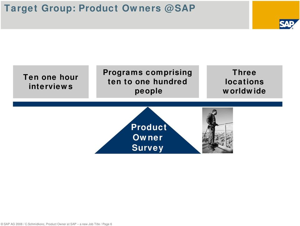 Three locations worldwide Product Owner Survey SAP AG