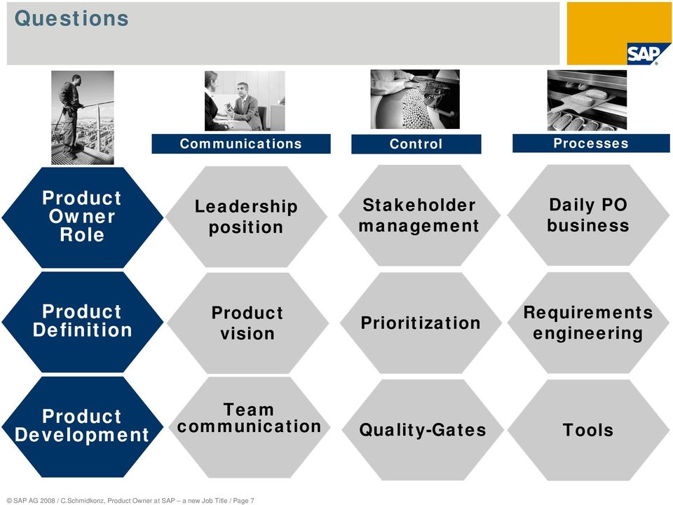 Prioritization Requirements engineering Product Development Team communication
