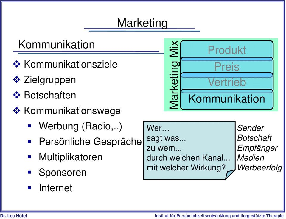 .) Persönliche Gespräche Multiplikatoren Sponsoren Internet Marketing Mix