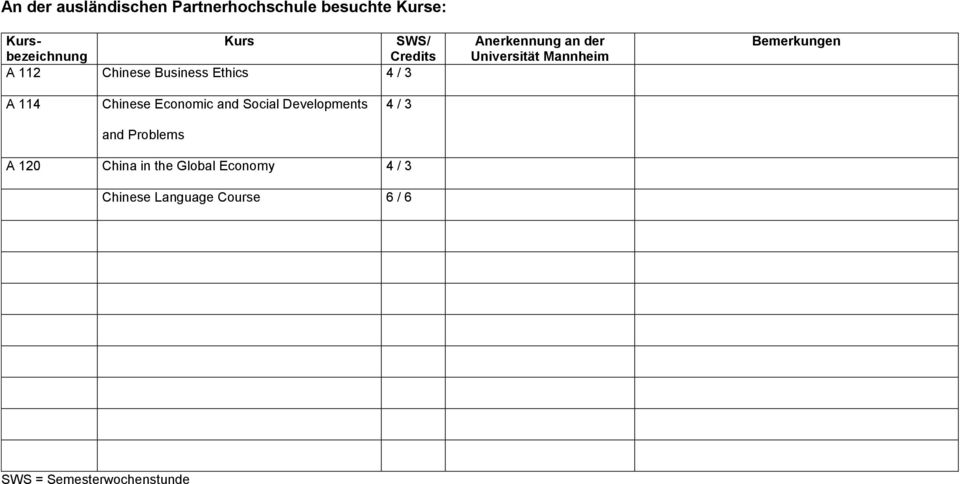 Bemerkungen A 114 Chinese Economic and Social Developments and Problems 4 / 3 A 120