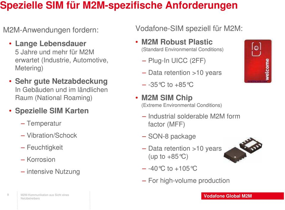 speziell für M2M: M2M Robust Plastic (Standard Environmental Conditions) Plug-In UICC (2FF) Data retention >10 years -35 C to +85 C M2M SIM Chip (Extreme Environmental