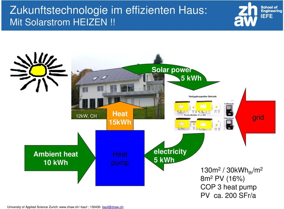 ! Solar power 5 kwh 12kW, CH Heat 15kWh grid Ambient