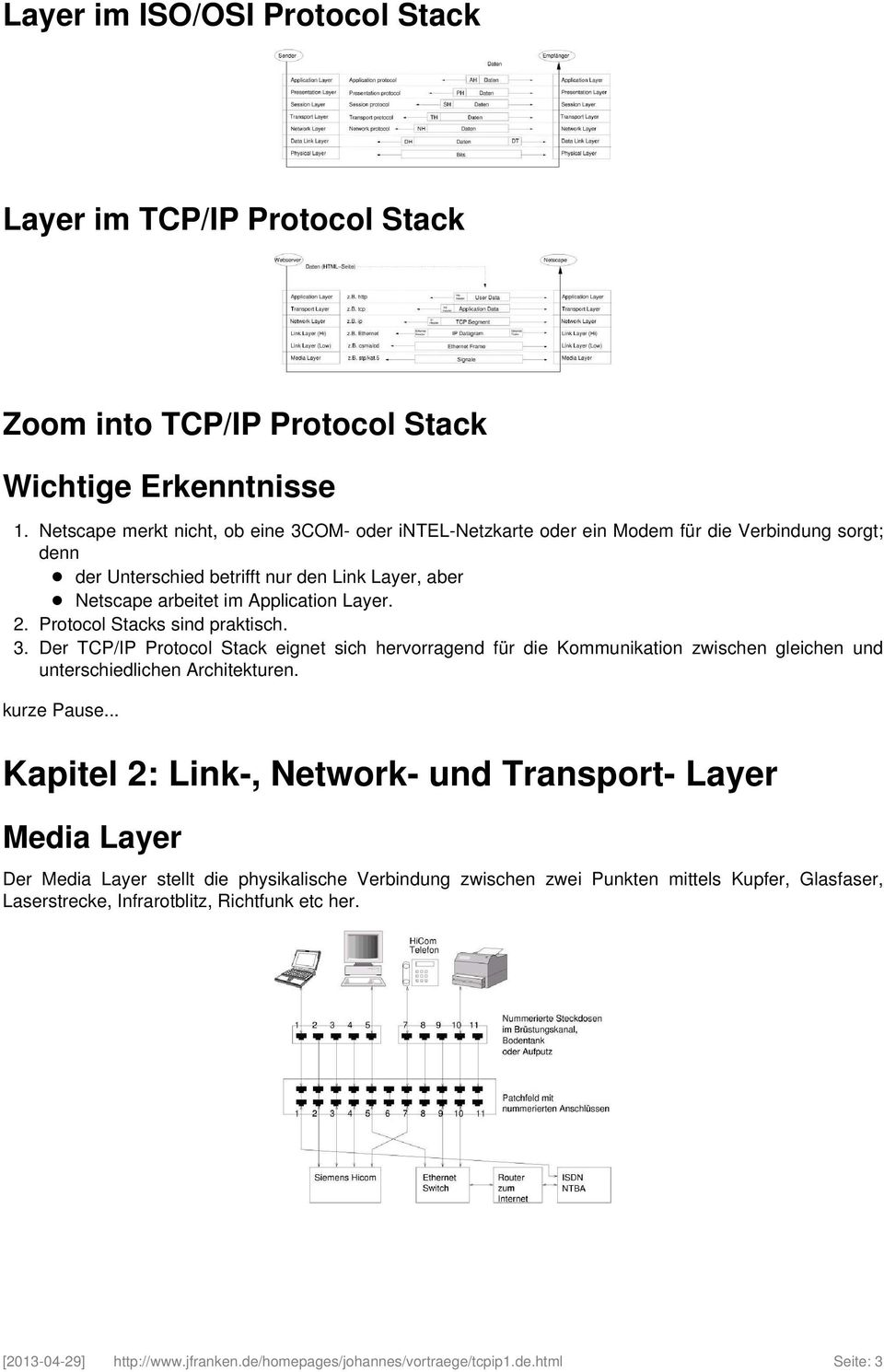 Application Layer. 2. Protocol Stacks sind praktisch. 3.