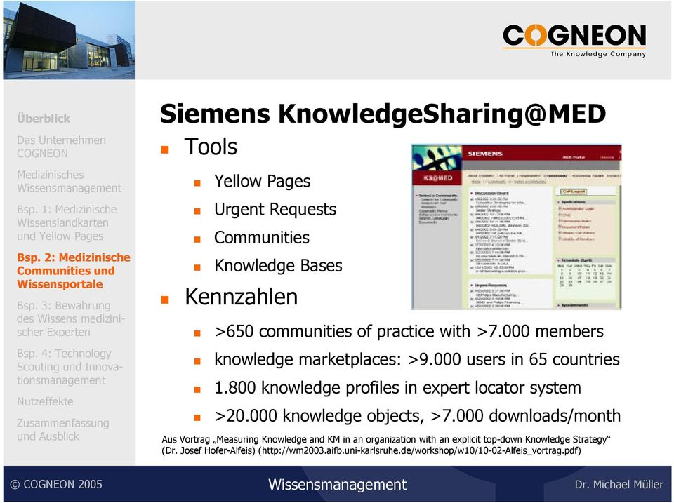 800 knowledge profiles in expert locator system >20.000 knowledge objects, >7.