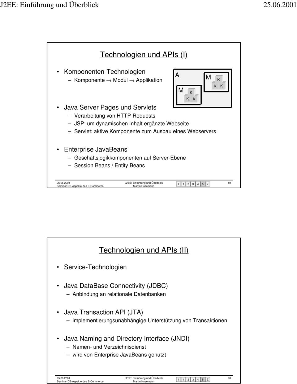 Entity Beans 19 Technologien und APIs (II) Service-Technologien Java DataBase Connectivity (JDBC) Anbindung an relationale Datenbanken Java Transaction API (JTA)