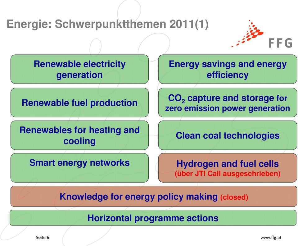 capture and storage for zero emission power generation Clean coal technologies Hydrogen and fuel