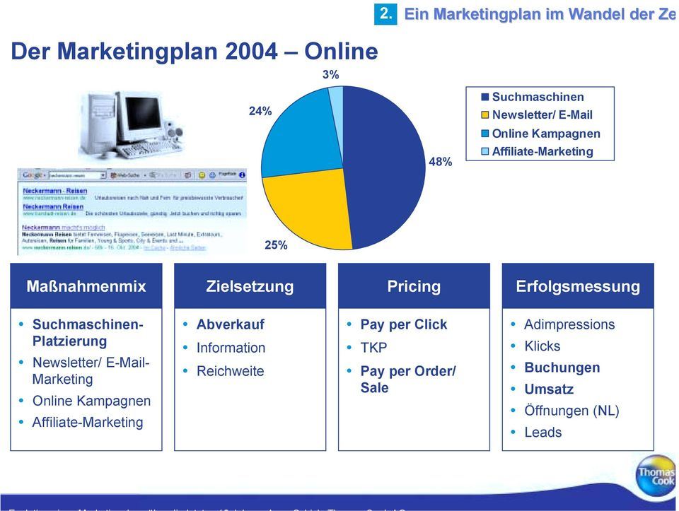 "Platzierung "" Newsletter/ E-Mail- Marketing "" Online Kampagnen "" Affiliate-Marketing "" Abverkauf "" Information """