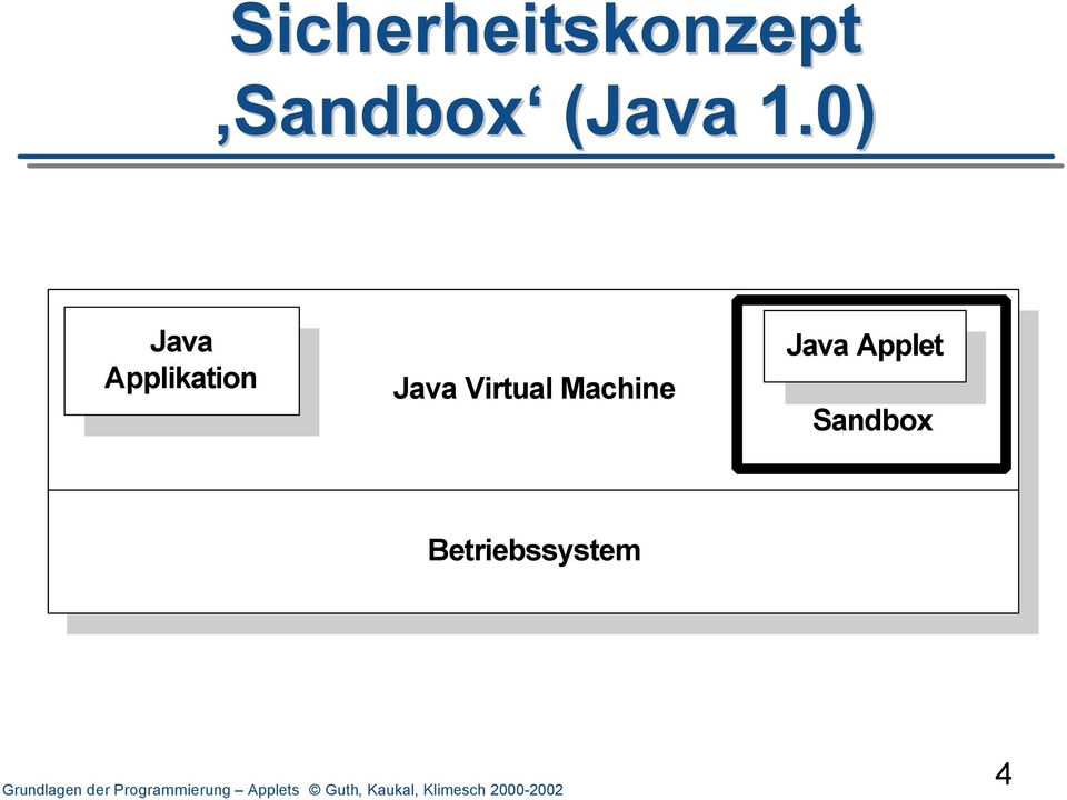 0) Java Applikation Java