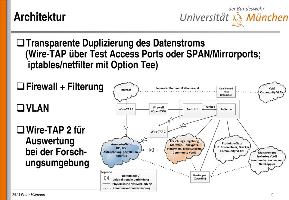 iptables/netfilter mit Option Tee) Firewall + Filterung VLAN
