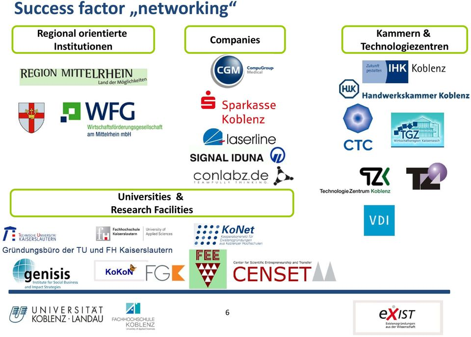 Institutionen Companies Kammern &