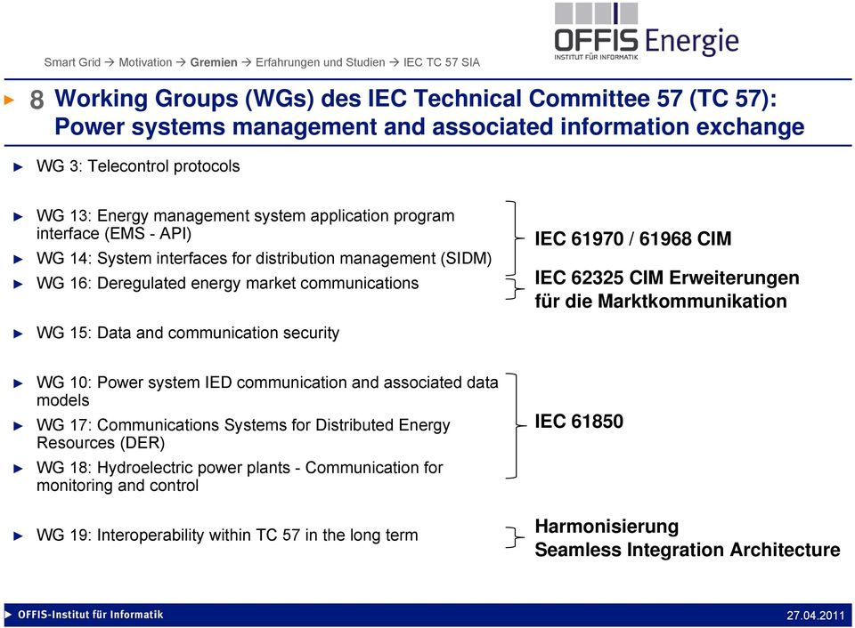 61970 / 61968 CIM IEC 62325 CIM Erweiterungen für die Marktkommunikation WG 10: Power system IED communication and associated data models WG 17: Communications Systems for Distributed Energy