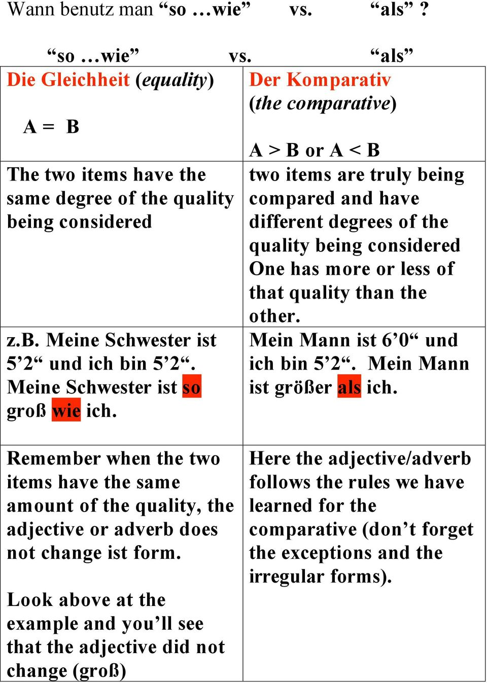 als Die Gleichheit (equality) Der Komparativ (the comparative) A = B A > B or A < B The two items have the two items are truly being same degree of the quality compared and have being considered