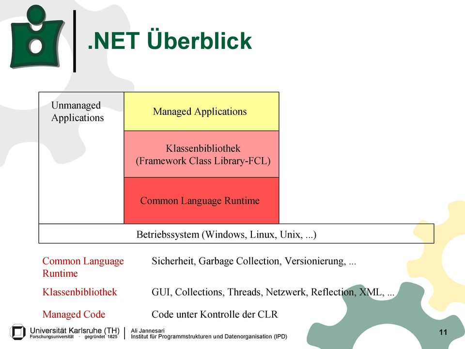 ..) Common Language Runtime Sicherheit, Garbage Collection, Versionierung,.