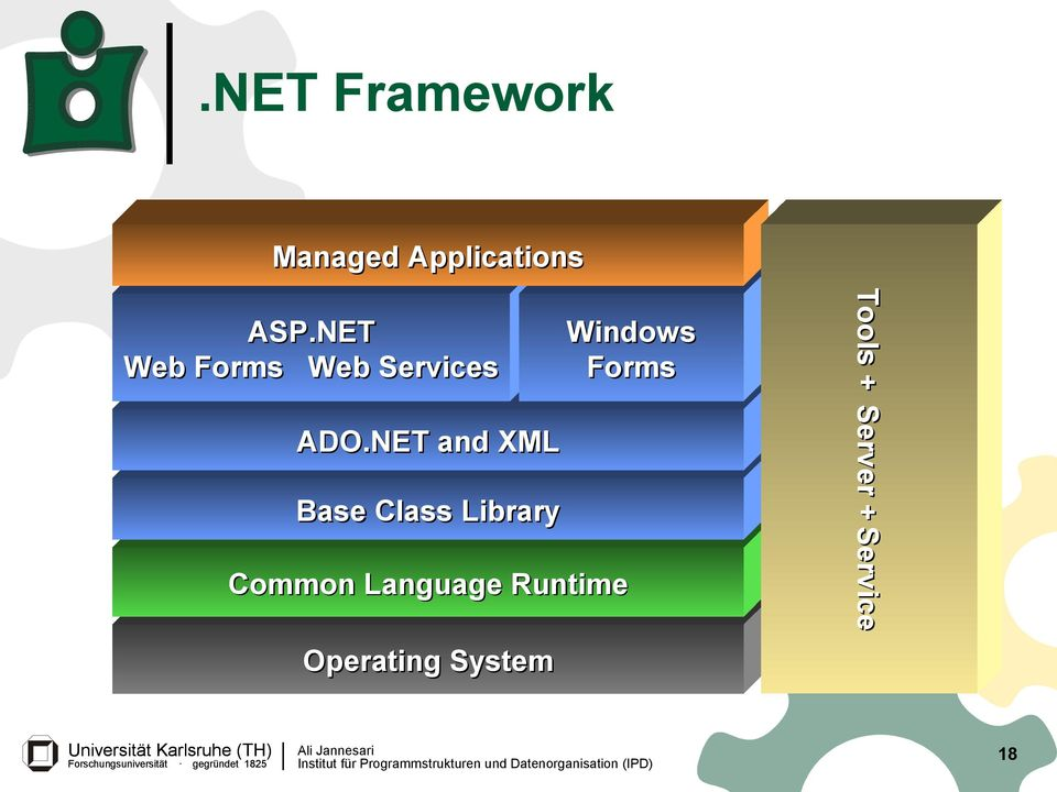 NET and XML Base Class Library Common Language