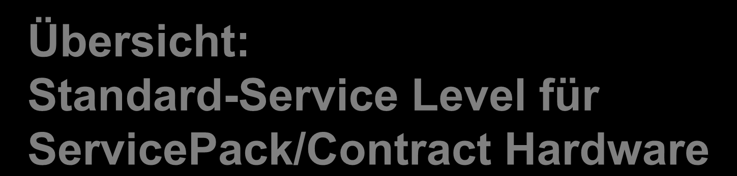 Service Level Übersicht: Standard-Service Level für ServicePack/Contract Hardware ServicePack/Contract Hardware Offsite Bring-In Send-In & Return Collect & Return Door-to-Door Desk-to-Desk Fujitsu